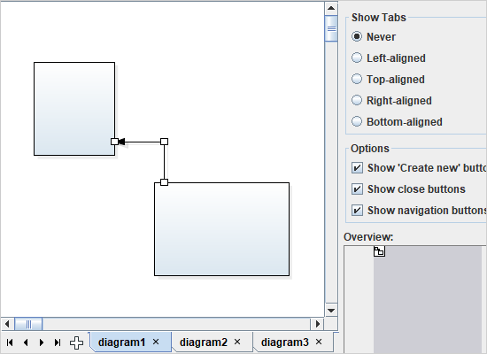 Tabbed View with the Java Swing Diagram Library
