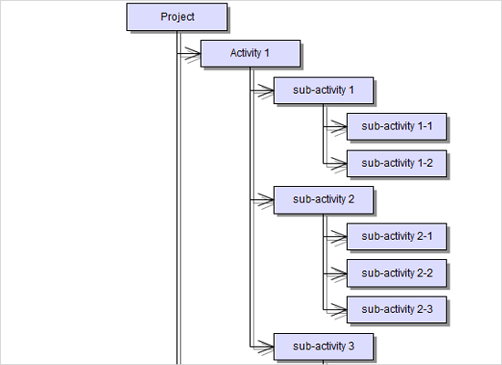 Build a Tree from XML Data in Java Swing