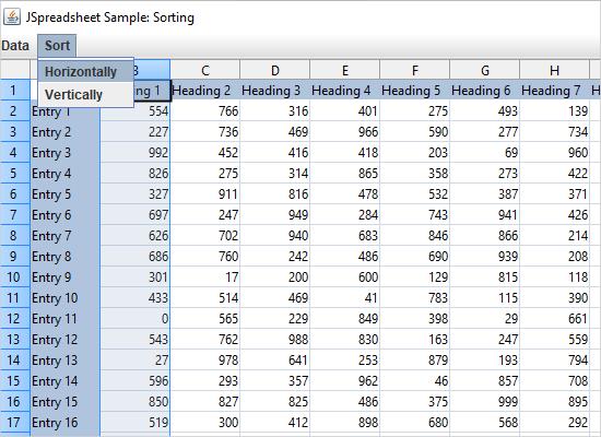 Sorting of Data in a Java Swing Spreadsheet