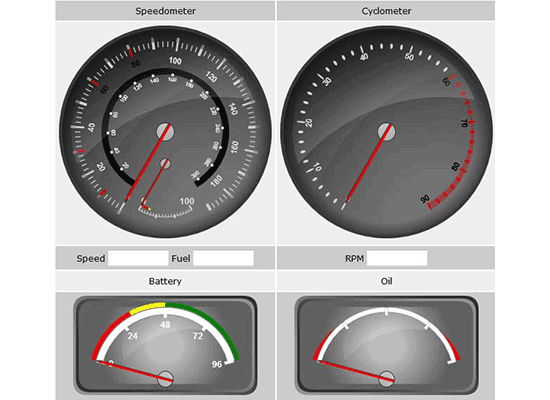 JavaScript Chart Component: Car Gauges
