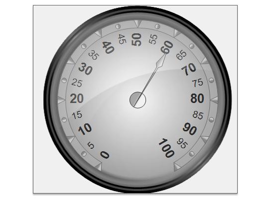 A simple WinForms Oval Gauge