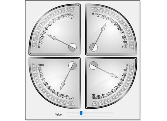 Quadratic Gauges in WinForms