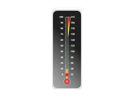 JavaScript Gauge Library: Thermometer