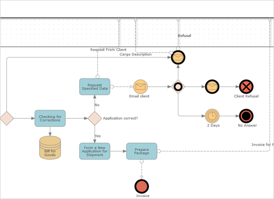 Online BPMN Diagram APplication