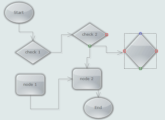 WinForms Diagram Control: Anchors