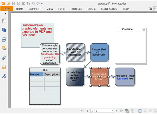 WinForms Diagram Control: PDF Export