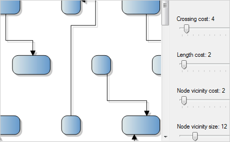 WinForms Flowchart Component: Link Routing