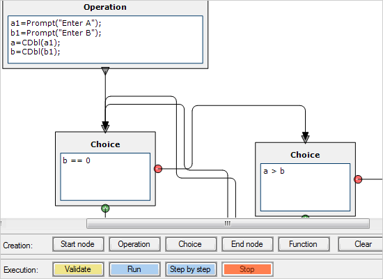 WinForms Flowchart Control: The  Scripting Library
