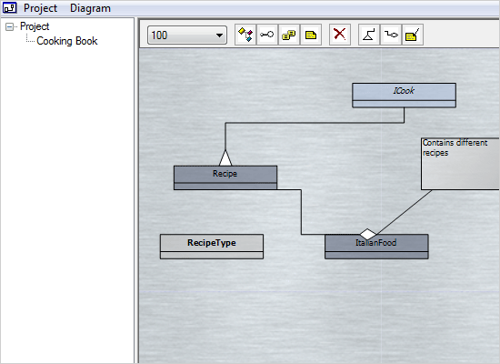 Diagramming for Winforms: Software Designer