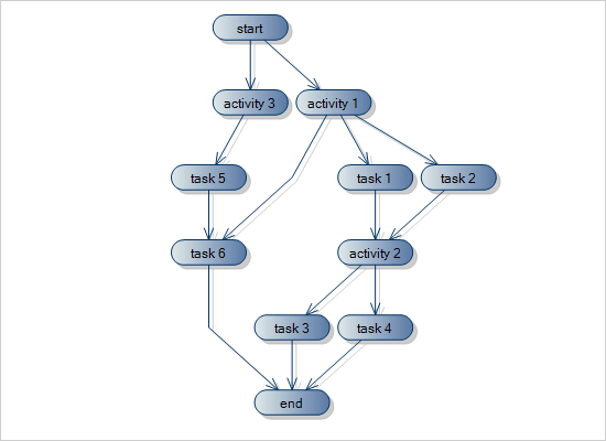 Diagramming for Winforms: Tutorial 1