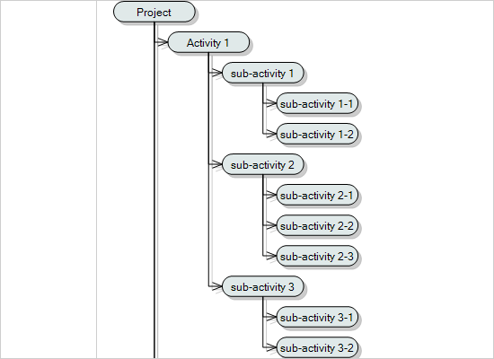 C# Flowchart Tool: Hierarchy  Tutorial