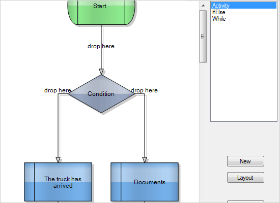 .NET Diagram Library: Workflow Designer