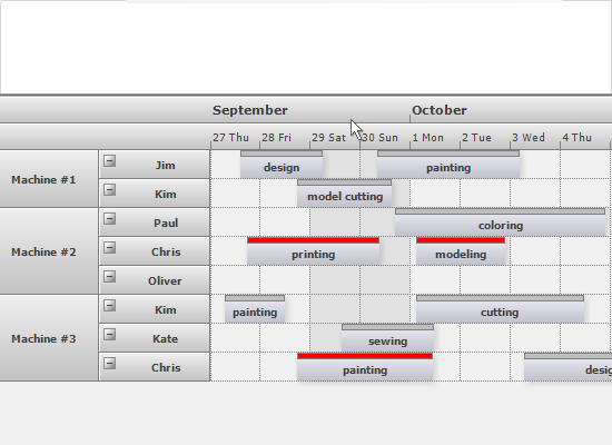 WinForms Scheduler: Custom Grouping of Items