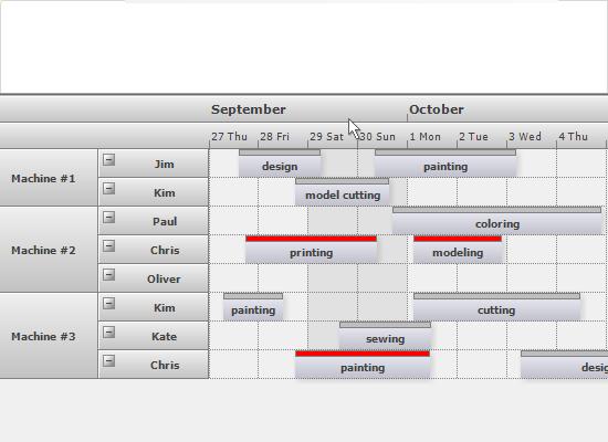 WinForms Scheduler: Custom Grouping of Items
