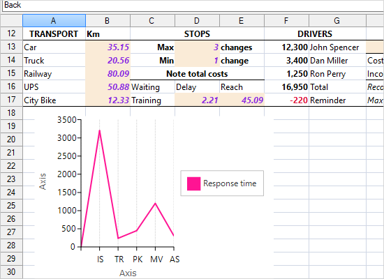 A set of Ready Workbooks made with the Spreadsheet Control