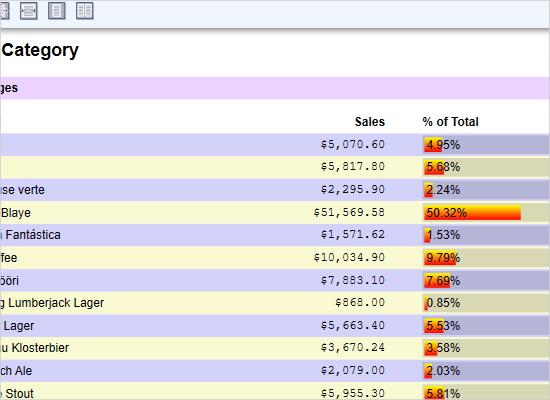 Custom Report Items in a WPF Report
