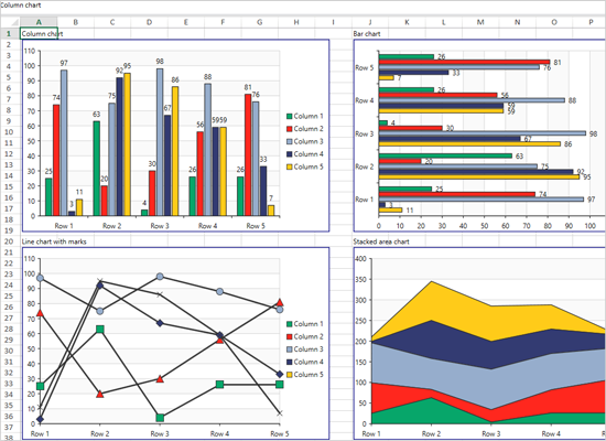 Spreadsheet for WPF: Charts