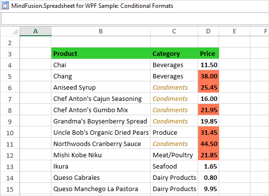 Conditional Formats in the WPF Spreadsheet