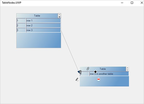 Customizing the Context Menu in Xamarin Diagram