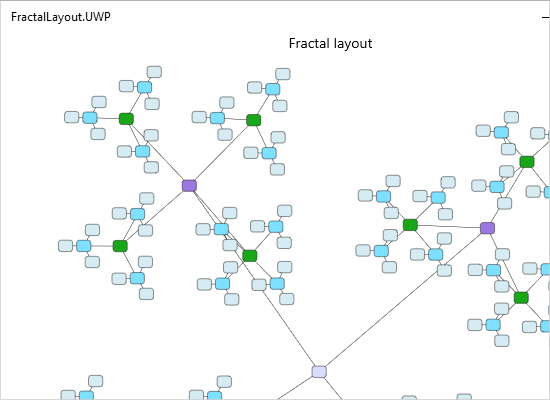 Fractal Automatic Layout in Xamarin Diagram